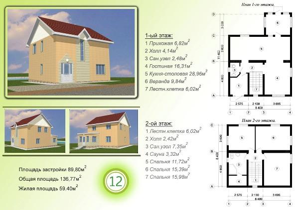 определение общей площади жилого дома